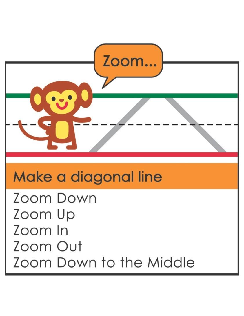 Fundanoodle by Carolina Pad's handwriting development program action word: zoom.